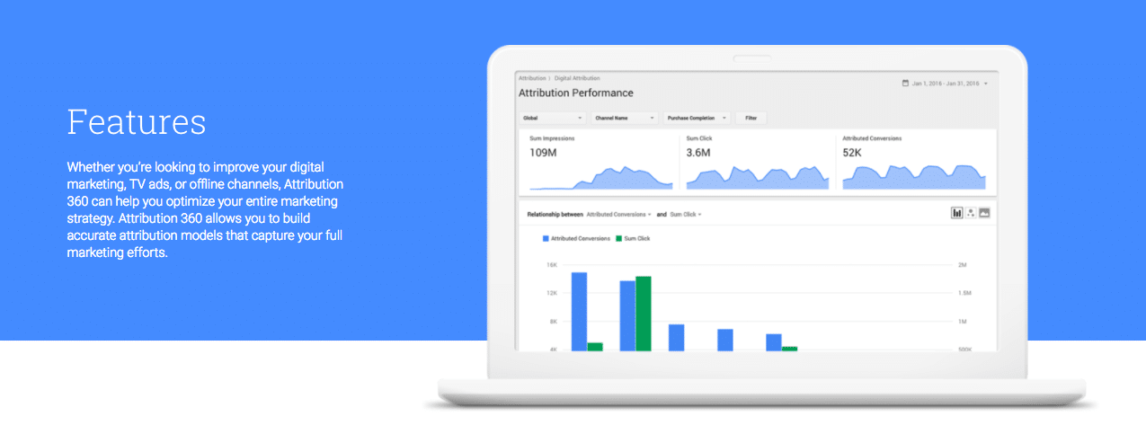 Google Attribution 360 - source Google