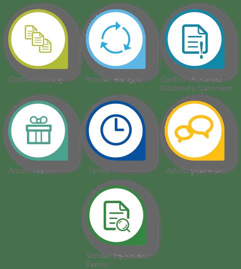 Meditract Custom icons