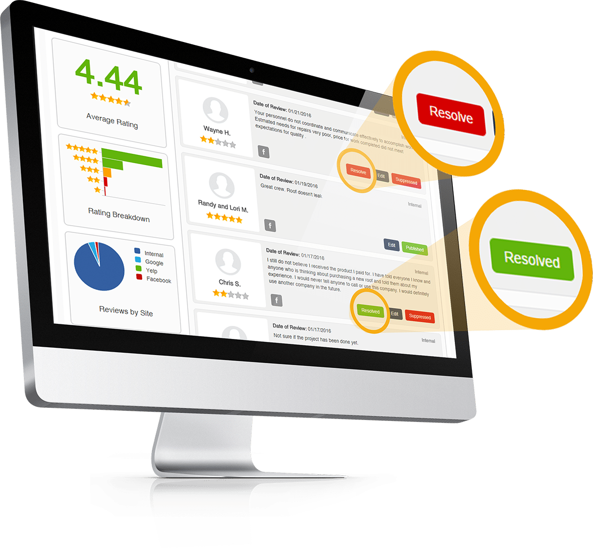 review management dashboard for medical practices